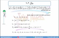 جلسه 121 فیزیک دهم - کار و انرژی جنبشی 2 - مدرس محمد پوررضا