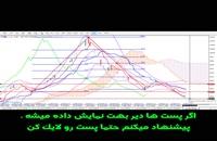 تحلیل سهم خگستر - حامد قنبری
