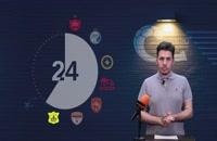 شک مربی لیگ برتری به ارتباط دو شاگردش با بنگاه های شرط بندی
