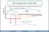 جلسه 125 فیزیک یازدهم - توان الکتریکی 11 - مدرس محمد پوررضا