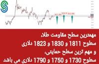 گزارش و تحلیل طلا-دلار- دوشنبه  4 مرداد 1400