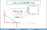 جلسه 104 فیزیک یازدهم - نیروی محرکه الکتریکی و مدار 4 - مدرس محمد پوررضا
