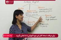 کاربرد و ساختار گرامری افعال مدال (modal verbs) در زبان انگلیسی