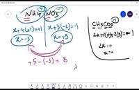 کنکور شیمی با استاد محصص: بررسی تستهای پر نکته اعداد اکسایشی به صورت حل تشریحی و گزینه به گزینه
