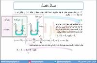 جلسه 79 فیزیک دهم - فشار در شارهها 11 - مدرس محمد پوررضا