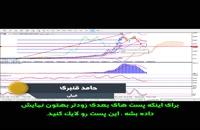 تحلیل سهم فملی - حامد قنبری
