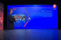 آخرین اخبار والیبال ایران