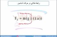 جلسه 88 فیزیک دوازدهم - نیروی عمودی سطح 5 و تست ریاضی 98 - مدرس محمد پوررضا