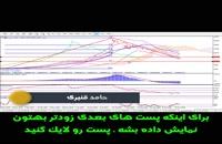تحلیل سهم خزامیا - حامد قنبری