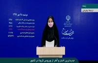 ثبت رکورد جدیدترین آمار کرونا در ایران - 28 مهر 99