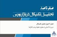 آموزش بورس در شیراز | سطوح حمایت و مقاومت در بورس | موسسه آوای مشاهیر