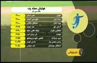 اخبار کوتاه فوتبال جهان 1400/3/31