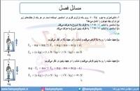 جلسه 87 فیزیک دوازدهم - نیروی عمودی سطح 4 - مدرس محمد پوررضا