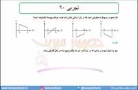 جلسه 53 فیزیک دوازدهم - حرکت با شتاب ثابت 21 تست تجربی 90 - مدرس محمد پوررضا