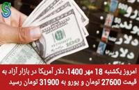 گزارش و تحلیل طلا-دلار-یکشنبه 18 مهر 1400