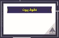 آموزش حمایت و مقاومت بورس در شیراز | موسسه آوای مشاهیر | آموزش بورس