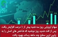 گزارش بازارهای جهانی-سه شنبه 30 شهریور 1400