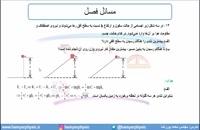جلسه 132 فیزیک دهم - پایستگی انرژی مکانیکی 3 - مدرس  محمد پوررضا