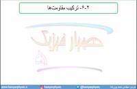 جلسه 127 فیزیک یازدهم - به هم بستن مقاومتها 1 -  مدرس محمد پوررضا