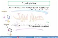 جلسه 67 فیزیک یازدهم - توزیع بار الکتریکی در رسانا 3 - مدرس محمد پوررضا