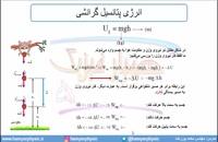 جلسه 126 فیزیک دهم - انرژی پتانسیل 1 - مدرس محمد پوررضا