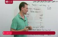 آموزش مهارت های آیلتس - تمرین نوشتن تافل