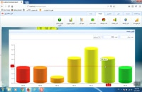 نرم افزار مدیریت مطب و کلینیک - آمار جلسات