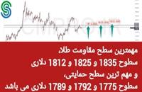 گزارش و تحلیل طلا-دلار- چهارشنبه 6 مرداد 1400