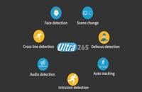 معرفی فرمت فشرده سازی Ultra 265 دوربینهای تحت شبکه کستل با گارانتی صنعت امن
