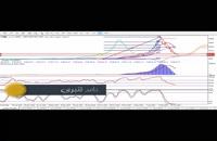 تحلیل سهم حکشتی - حامد قنبری