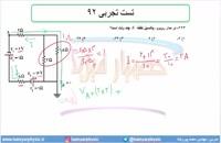جلسه 145 فیزیک یازدهم - به هم بستن مقاومتها 19 و تست تجربی 92 - مدرس محمد پوررضا