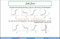 جلسه 29 فیزیک نظام قدیم - حرکت شناسی 7 و حل چند سوال - مدرس محمد پوررضا