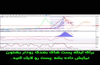 تحلیل سهم شپنا - حامد قنبری