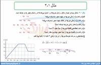 جلسه 26 فیزیک نظام قدیم - حرکت شناسی 4 و تحلیل نمودار مکان زمان - محمد پوررضا