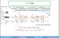 جلسه 131 فیزیک یازدهم - به هم بستن مقاومتها 5 - مدرس محمد پوررضا