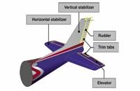 قسمت های اصلی هواپیما