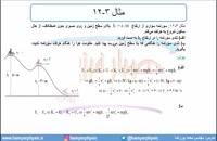 جلسه 131 فیزیک دهم - پایستگی انرژی مکانیکی 2 - مدرس محمد پوررضا