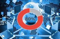 افزایش سرعت اینترنت در ویندوز