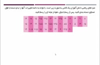 ریاضی8 فصل8