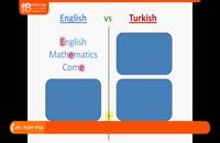آموزش زبان ترکی - آموزش الفبا به هراه تلفظ حروف
