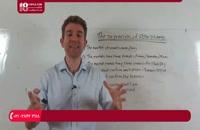 آموزش تحلیل تکنیکال - نظریه داو _ شش اصل پشت آن چیست!