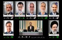 فیلم کامل دومین مناظره انتخابات ریاست جمهوری