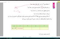 ریاضی ( صفحه ۳۷ )