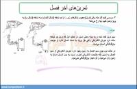 جلسه 86 فیزیک یازدهم - مقاومت الکتریکی 2 - مدرس محمد پوررضا