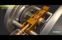 تشریح قطعات پنکه-تعمیر کولر گازی-بهروسرماصنعت