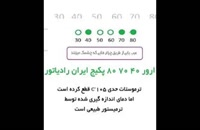 ارور یا خطای 40 70 80 در پکیج ایران رادیاتور نمایندگی تعمیرات فروش پکیج رادیاتور در شیراز