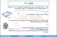جلسه 98 فیزیک دهم - نیروی شناوری 1 - مدرس محمد پوررضا
