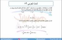 جلسه 133 فیزیک دهم - پایستگی انرژی مکانیکی 4 و تست تجربی 89 - مدرس محمد پوررضا