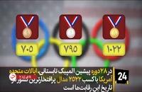 پرافتخارترین کشورهای تاریخ مسابقات المپیک