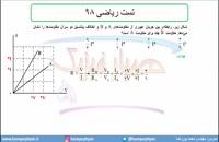 جلسه 92 فیزیک یازدهم - عوامل موثر بر مقاومت الکتریکی2 تست ریاضی 98 -مدرس محمد پوررضا